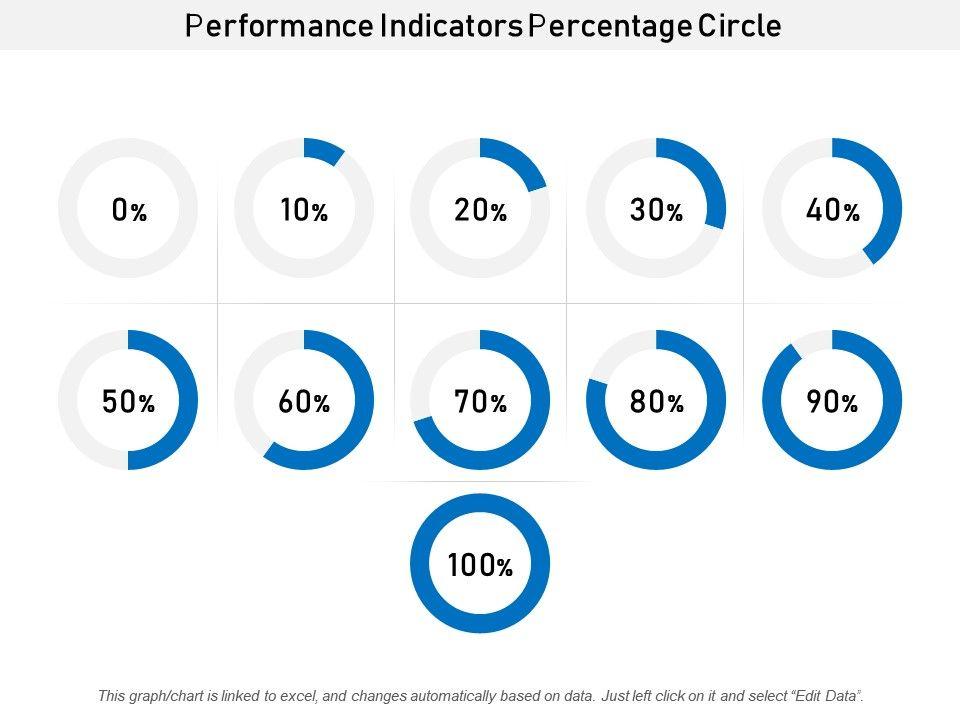 performance_indicators_percentage_circle_Slide01