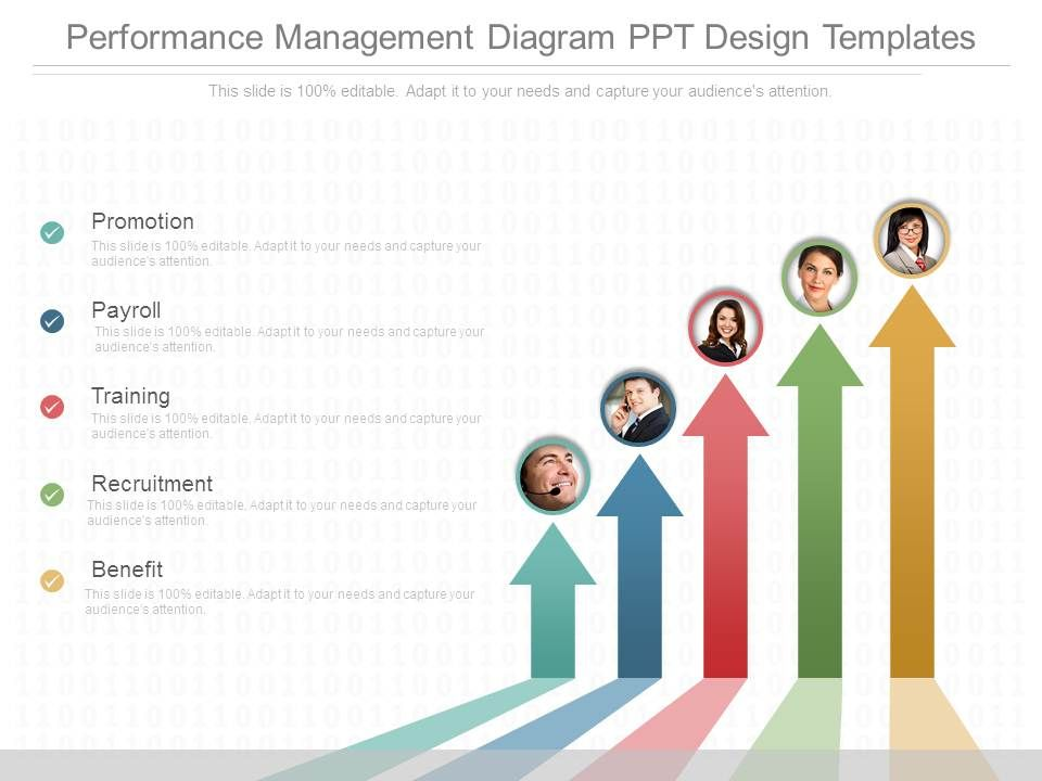 performance_management_diagram_ppt_design_templates_Slide01