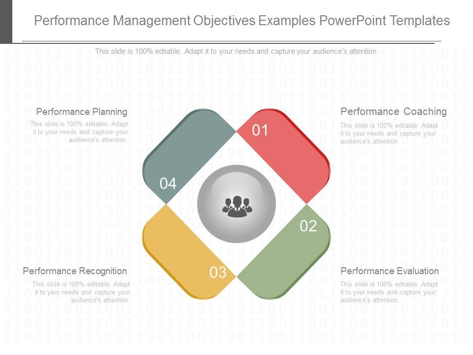 performance objective template - performance management objectives examples powerpoint