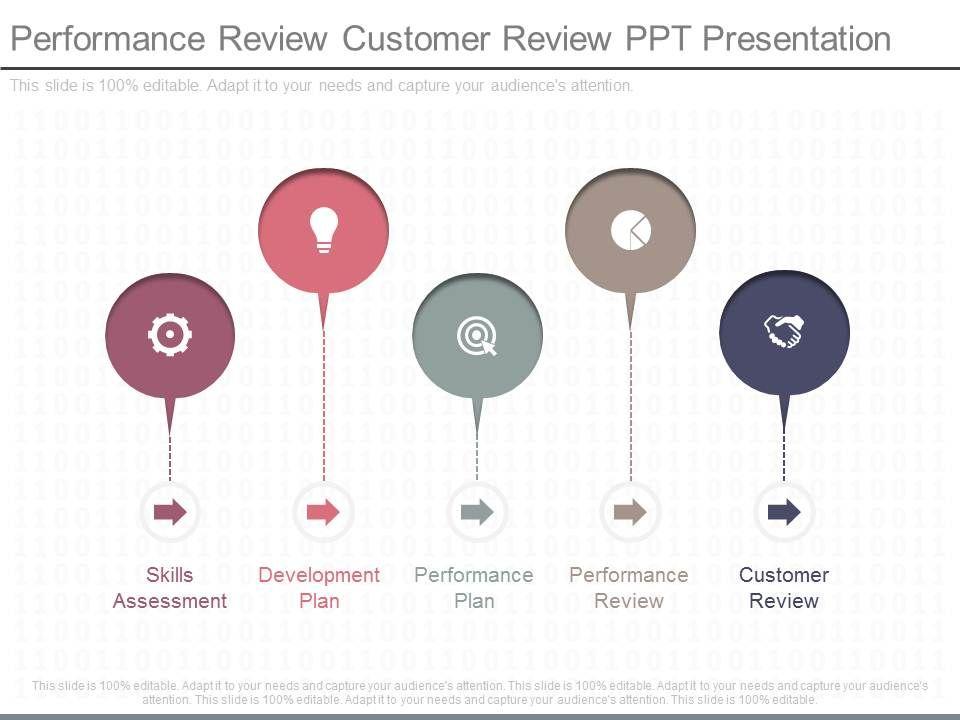 performance review customer review ppt presentation. Black Bedroom Furniture Sets. Home Design Ideas