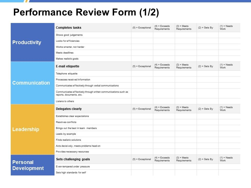 Performance Review Form Personal Development Ppt Powerpoint Presentation Gallery Graphics