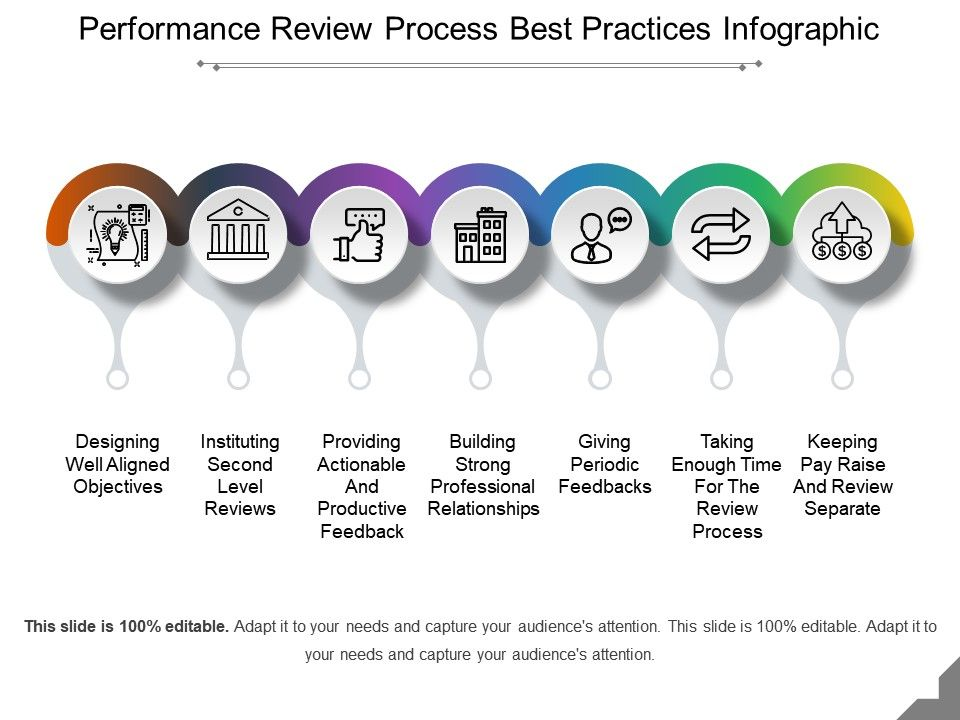 Performance review process best practices infographic ppt templates performancereviewprocessbestpracticesinfographicppttemplatesslide01 performancereviewprocessbestpracticesinfographicppttemplatesslide02 toneelgroepblik Gallery