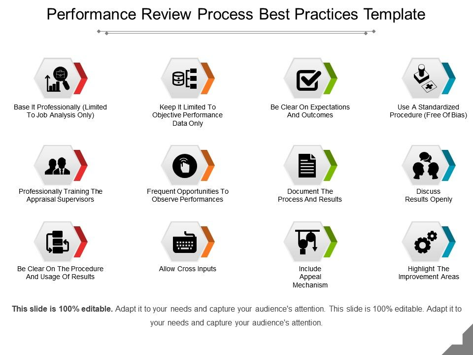 Performance Review Process Best Practices Template Ppt Summary ...