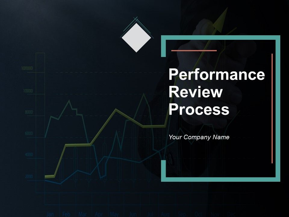 performance_review_process_powerpoint_presentation_slides_Slide01