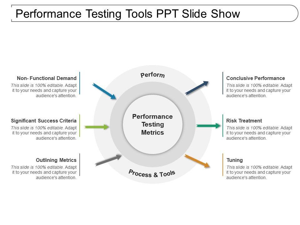 performance_testing_tools_ppt_slide_show_Slide01