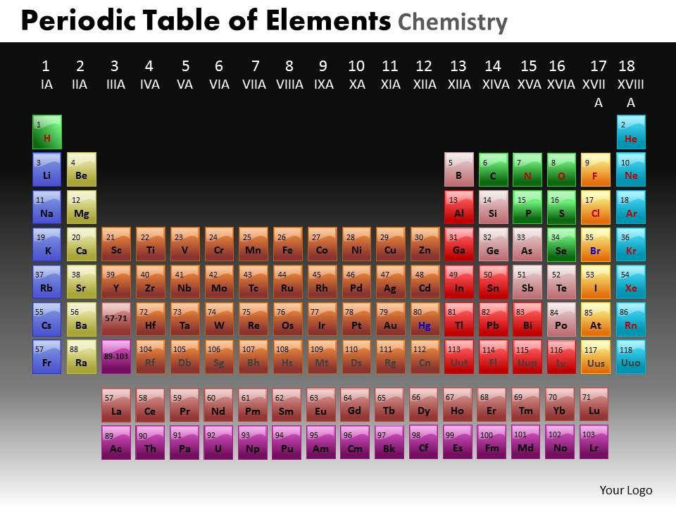 Periodic table of elements chemistry powerpoint slides and ppt periodictableofelementschemistrypowerpointslidesandppttemplatesdbslide01 urtaz Images
