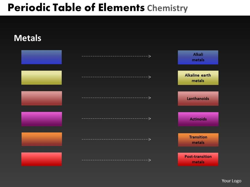 periodic_table_of_elements_chemistry_powerpoint_slides_and_ppt_templates_db_Slide02