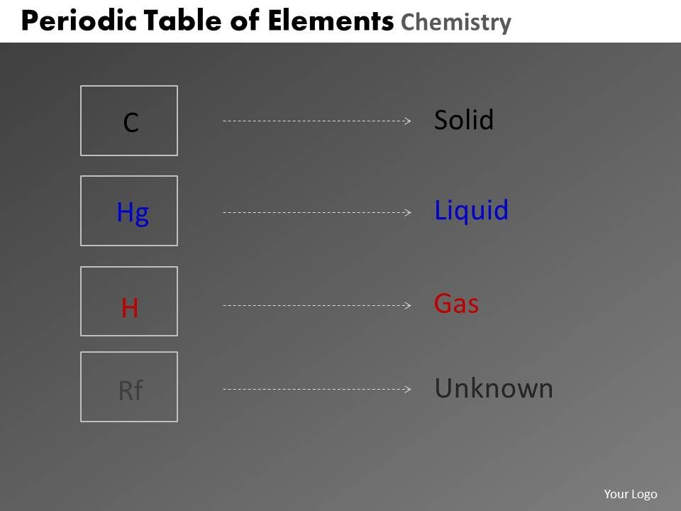 periodic_table_of_elements_chemistry_powerpoint_slides_and_ppt_templates_db_Slide04
