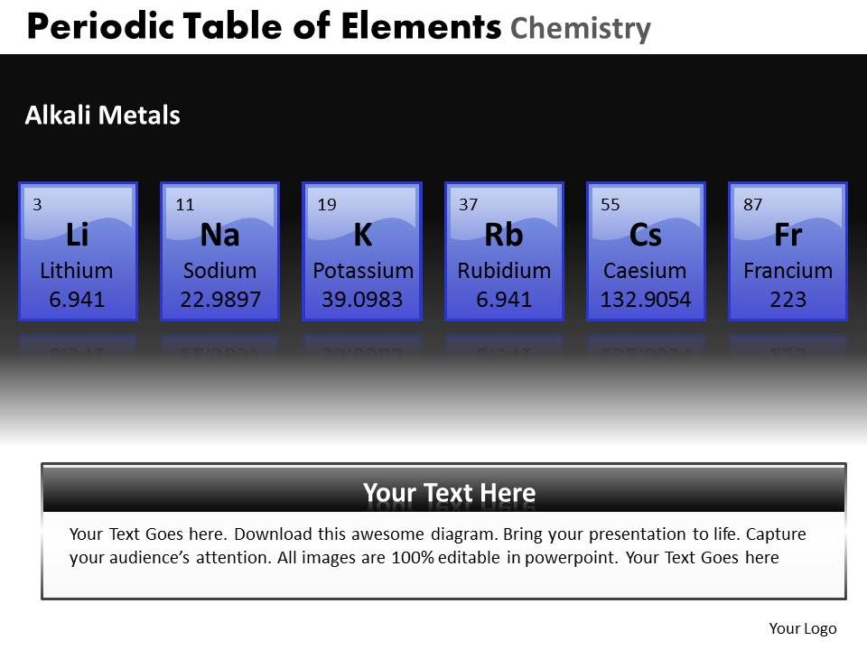periodic_table_of_elements_chemistry_powerpoint_slides_and_ppt_templates_db_Slide05
