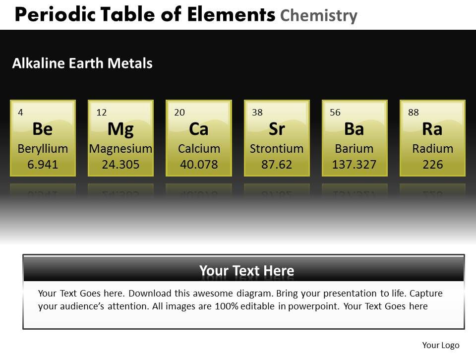 periodic_table_of_elements_chemistry_powerpoint_slides_and_ppt_templates_db_Slide06