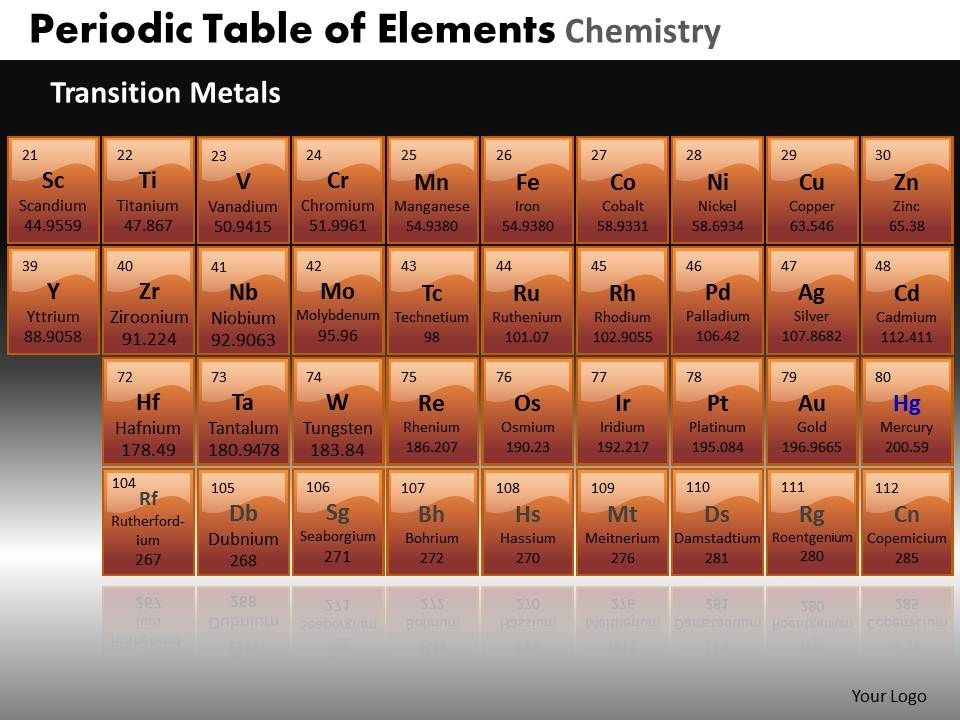 periodic_table_of_elements_chemistry_powerpoint_slides_and_ppt_templates_db_Slide07