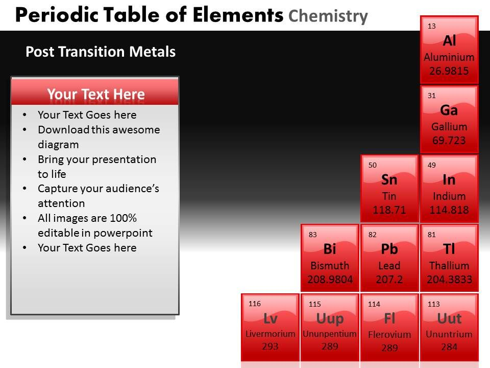 periodic_table_of_elements_chemistry_powerpoint_slides_and_ppt_templates_db_Slide08