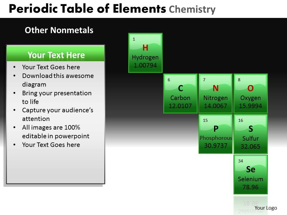 periodic_table_of_elements_chemistry_powerpoint_slides_and_ppt_templates_db_Slide10