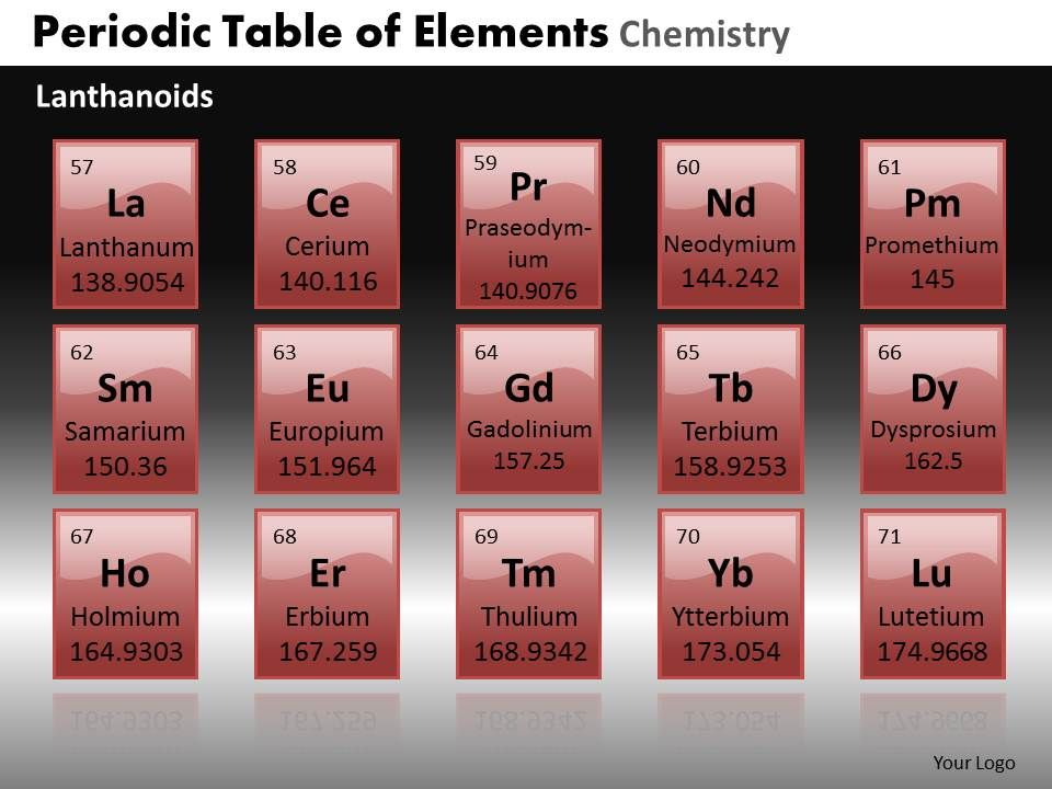 periodic table of elements chemistry powerpoint slides and ppt, Modern powerpoint
