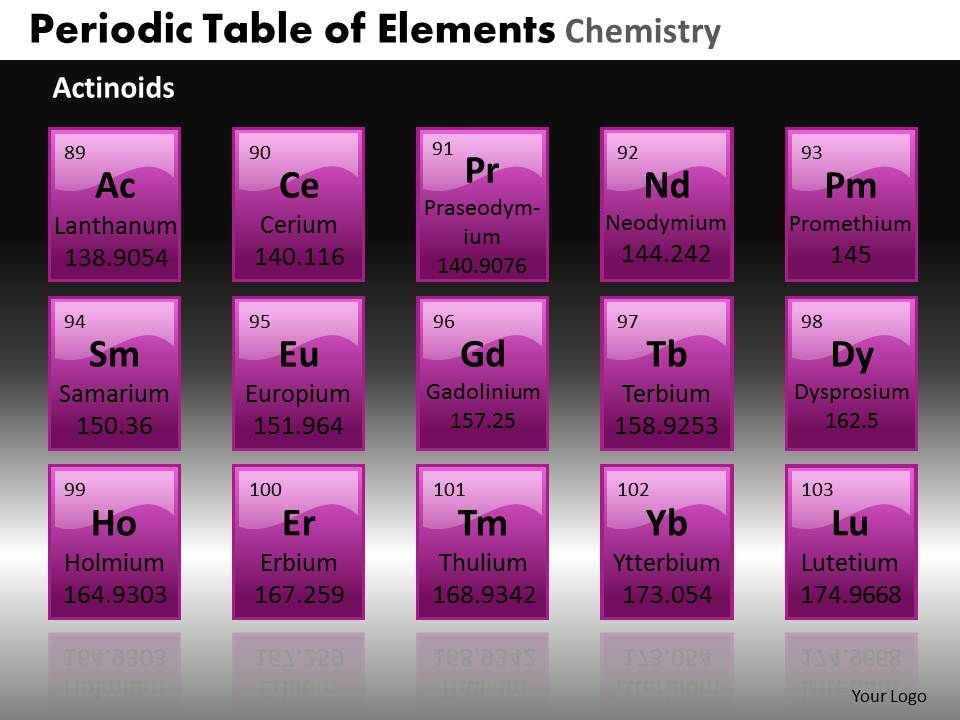 periodic_table_of_elements_chemistry_powerpoint_slides_and_ppt_templates_db_Slide14