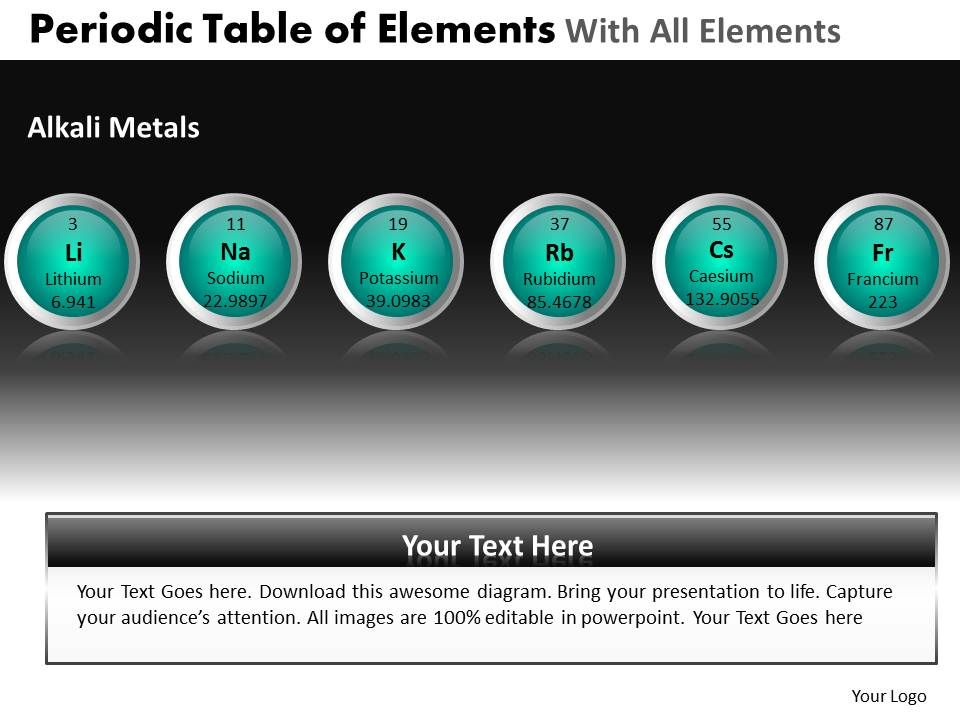 Periodic table of elements with all elements powerpoint slides and periodictableofelementswithallelementspowerpointslidesandppttemplatesdbslide02 urtaz Images