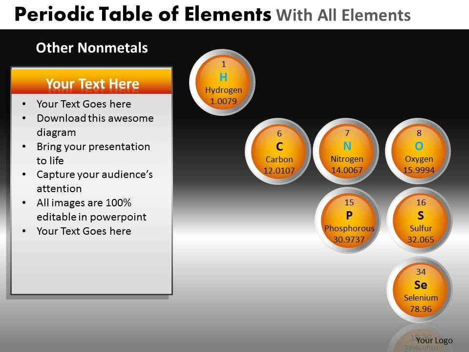 periodic table of elements with all elements powerpoint slides and, Modern powerpoint