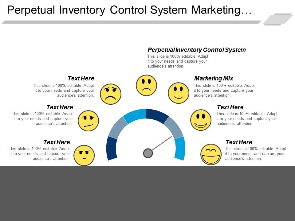 Perpetual Inventory Control System Marketing Mix Marketing ...