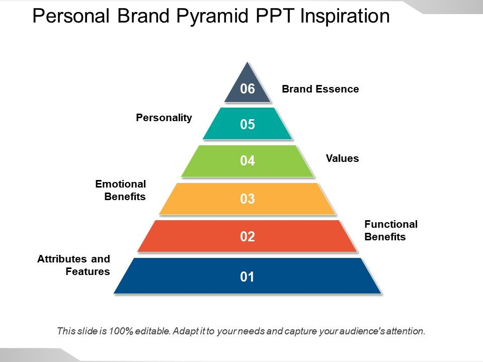 personal brand pyramid ppt inspiration powerpoint slide clipart