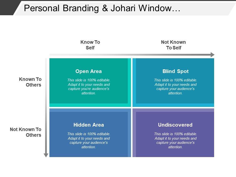 Personal Branding And Johari Window Showing Open Hidden