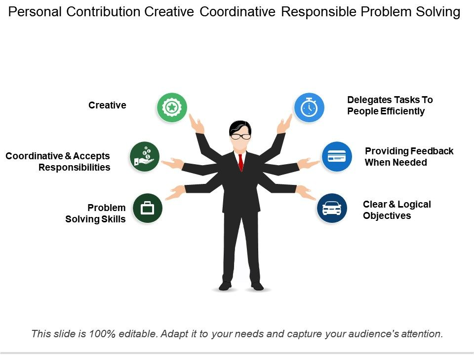 personal contribution creative coordinative responsible problem solving