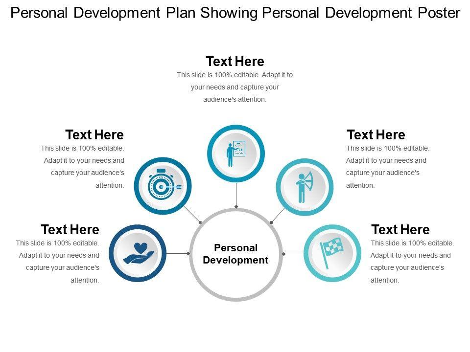 personal_development_plan_showing_personal_development_poster_Slide01