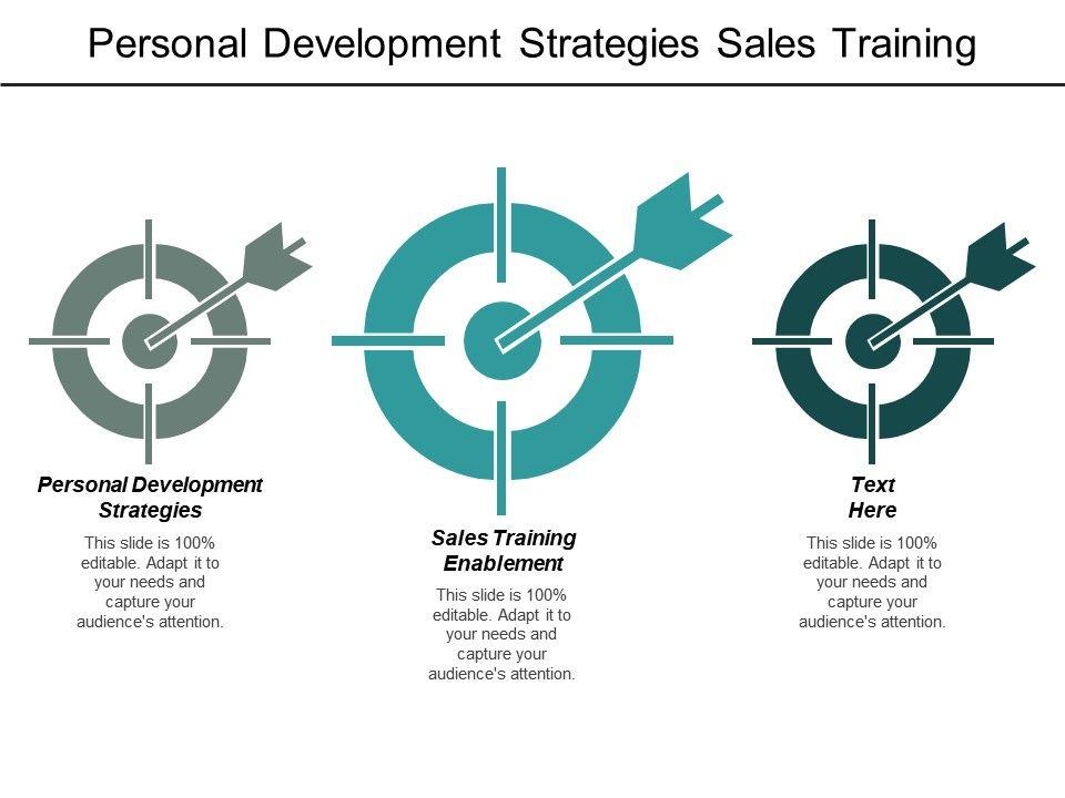 personal_development_strategies_sales_training_enablement_product_market_fit_cpb_Slide01
