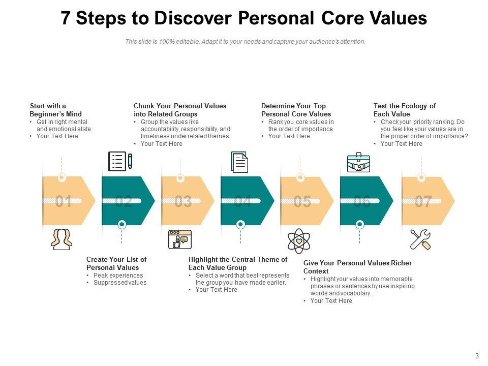 Top personal values