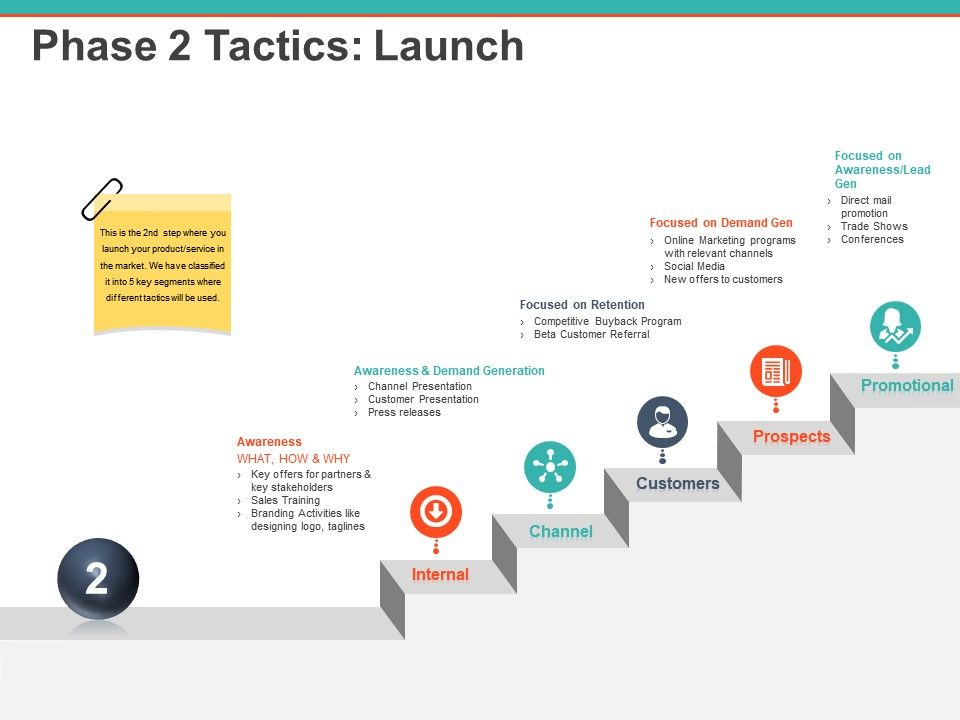 phase_2_tactics_launch_powerpoint_show_Slide01