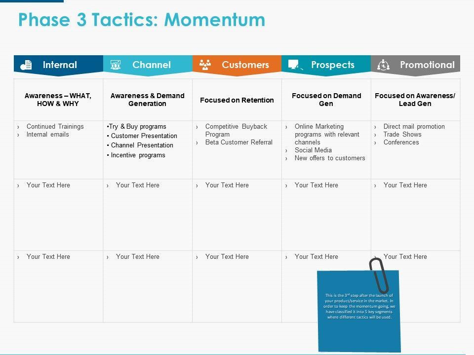 Phase 3 Tactics Momentum Ppt Powerpoint Presentation Icon Good