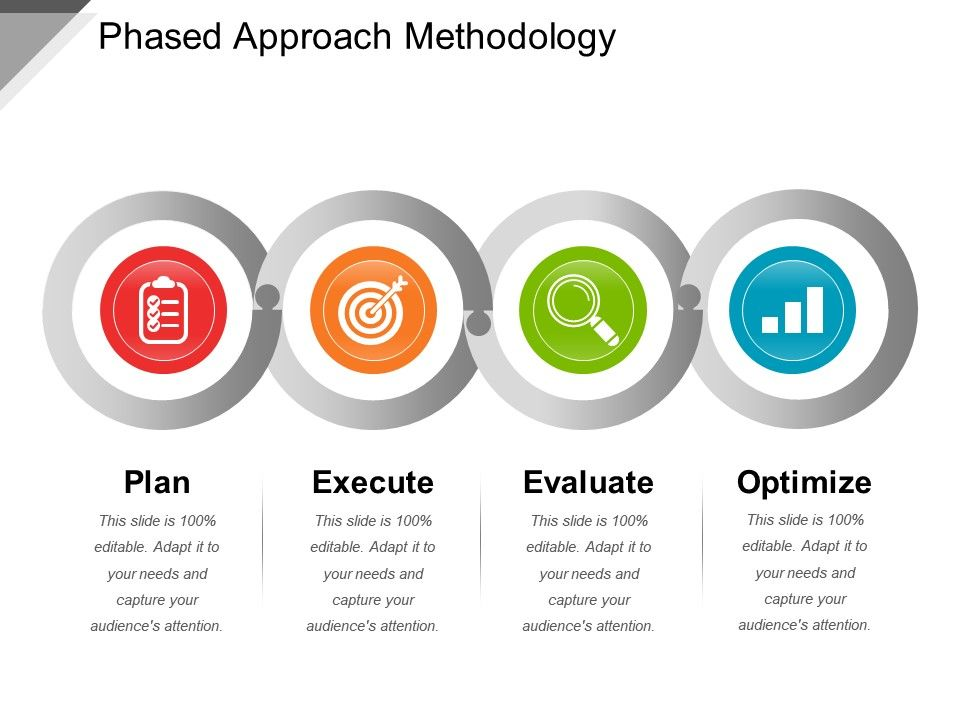 phased_approach_methodology_powerpoint_images_Slide01