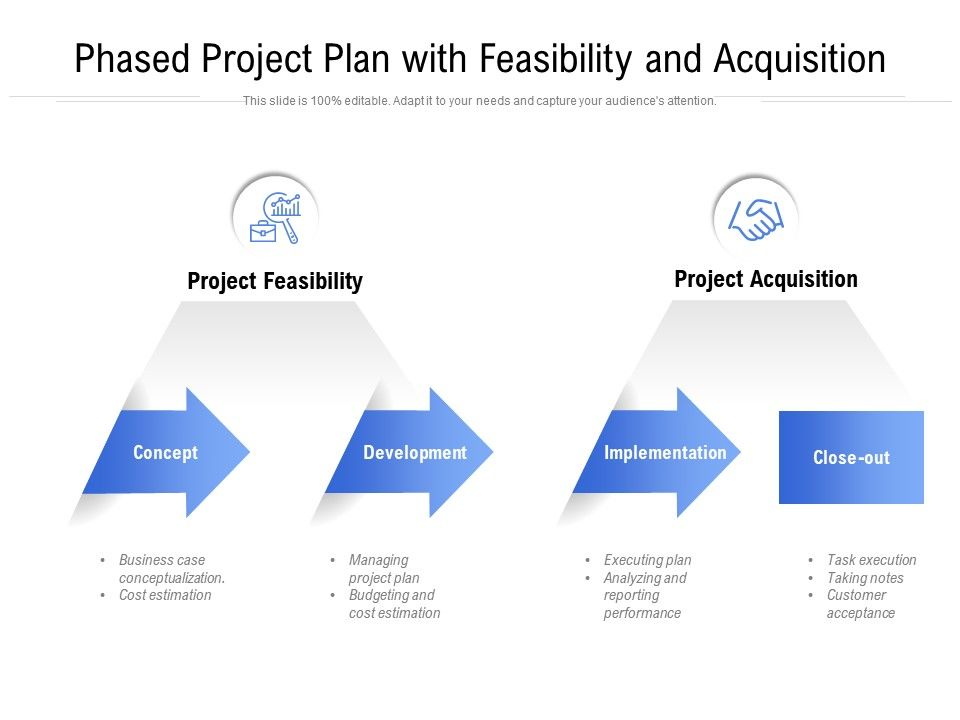 Phased Project Plan With Feasibility And Acquisition