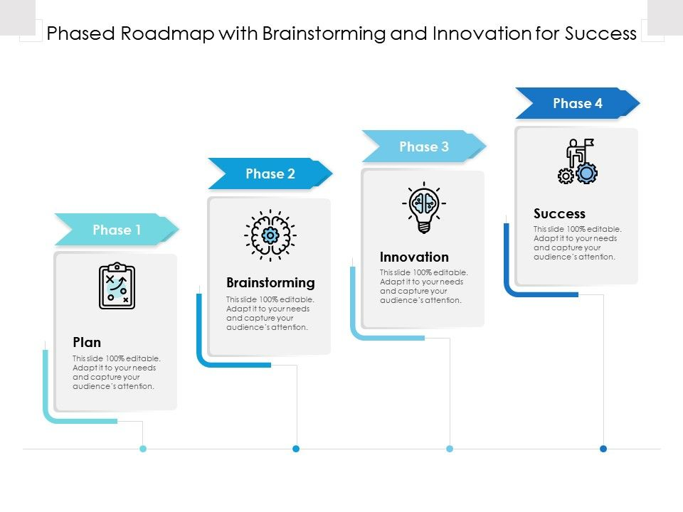 Phased Roadmap With Brainstorming And Innovation For Success