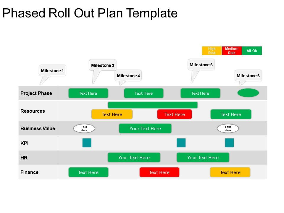 phased roll out plan template example of ppt