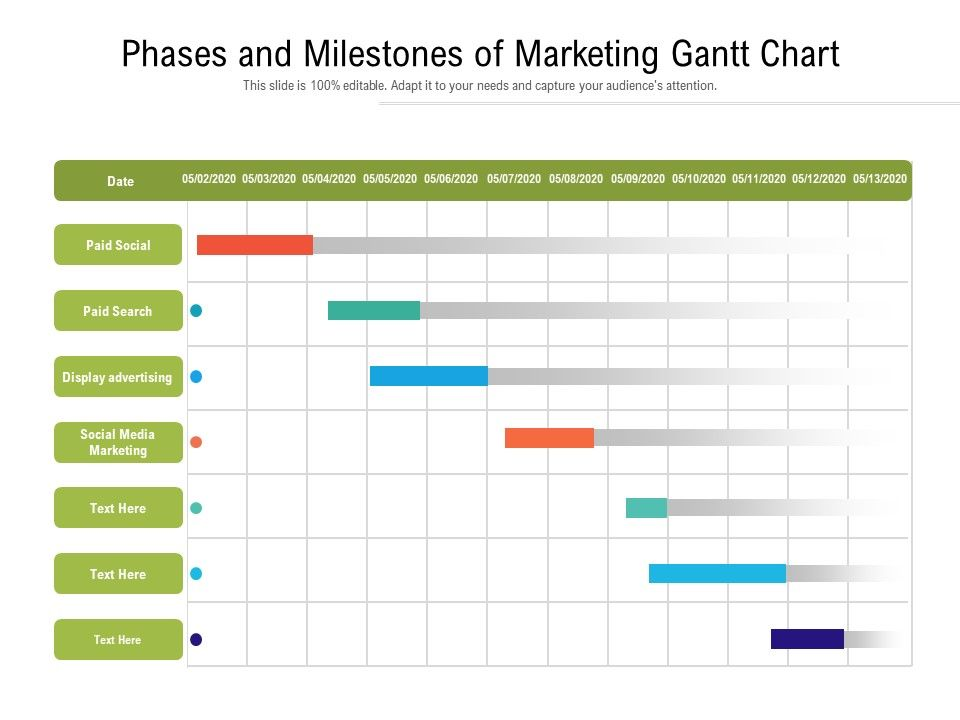 Phases And Milestones Of Marketing Gantt Chart