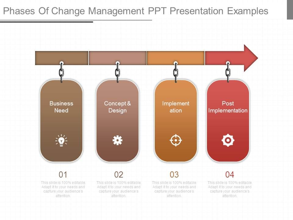 Phases of change management ppt presentation examples powerpoint phasesofchangemanagementpptpresentationexamplesslide01 phasesofchangemanagementpptpresentationexamplesslide02 toneelgroepblik Images