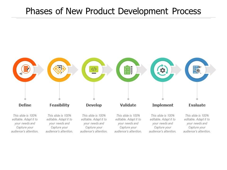 Phases Of New Product Development Process