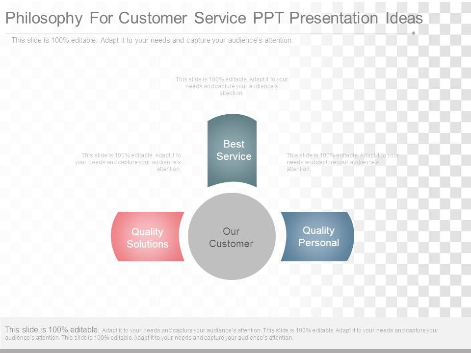 philosophy_for_customer_service_ppt_presentation_ideas_Slide01