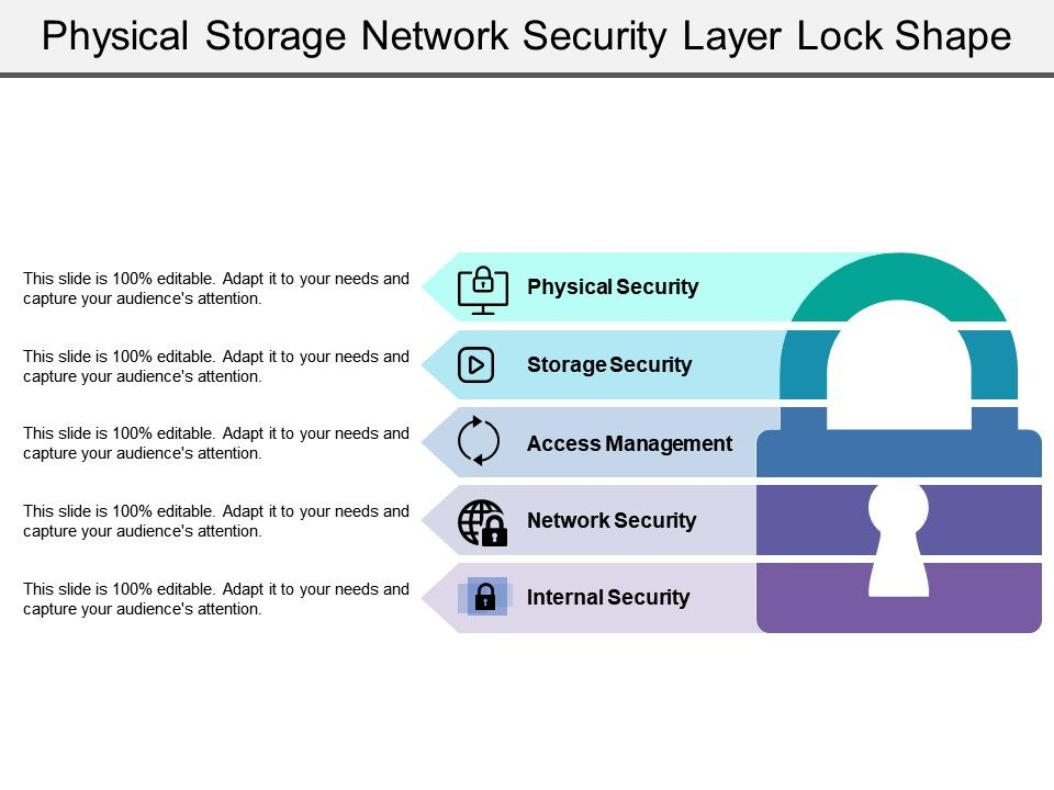 Physical Storage Network Security Layer Lock Shape | PowerPoint ...