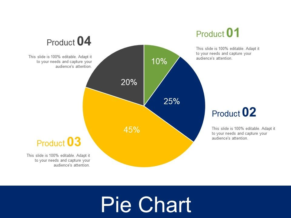 pie chart ppt infographic template template presentation sample