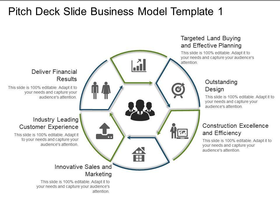 Pitch deck slide business model template 1 powerpoint shapes pitchdeckslidebusinessmodeltemplate1powerpointshapesslide01 pitchdeckslidebusinessmodeltemplate1powerpointshapesslide02 accmission Images