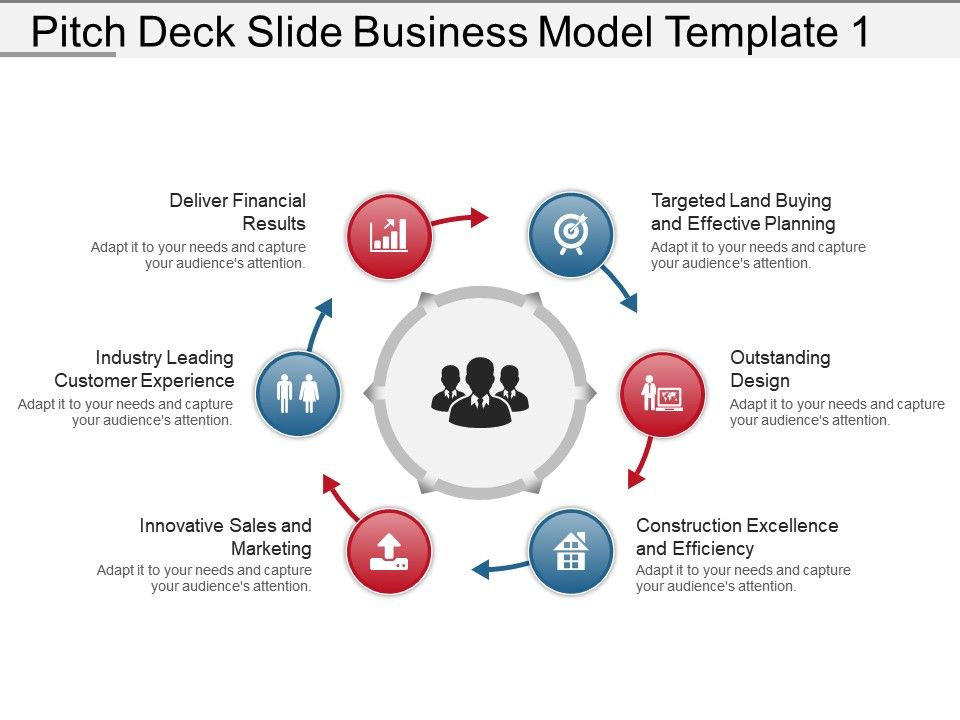 Pitch deck slide business model template 1 ppt images gallery pitchdeckslidebusinessmodeltemplate1pptimagesgalleryslide01 pitchdeckslidebusinessmodeltemplate1pptimagesgalleryslide02 friedricerecipe Gallery