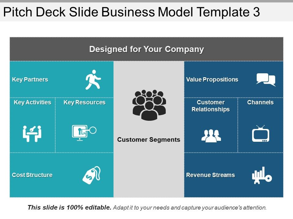 Pitch deck slide business model template 3 ppt inspiration pitchdeckslidebusinessmodeltemplate3pptinspirationslide01 pitchdeckslidebusinessmodeltemplate3pptinspirationslide02 accmission