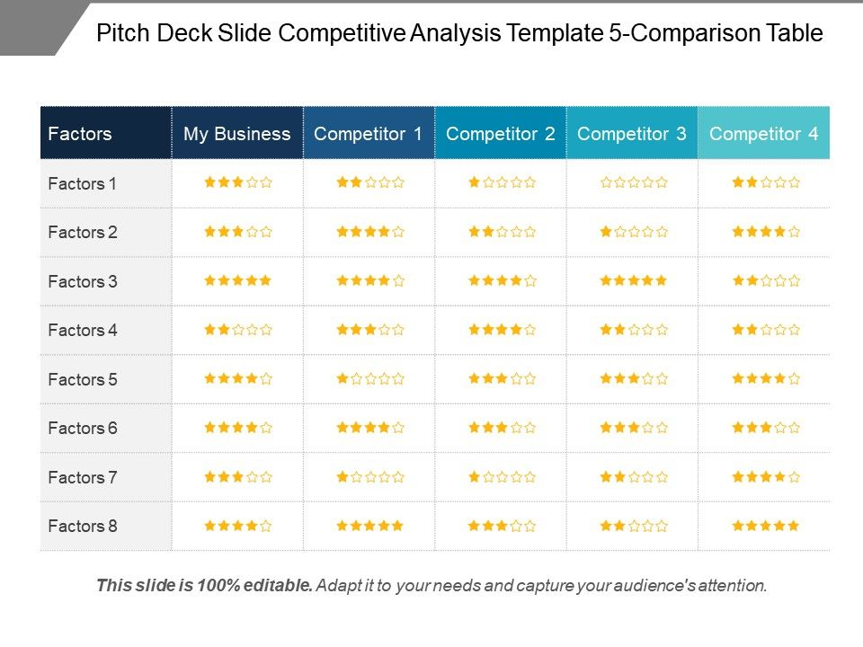 Pitch Deck Slide Competitive Analysis Template 5 Comparison Table ...