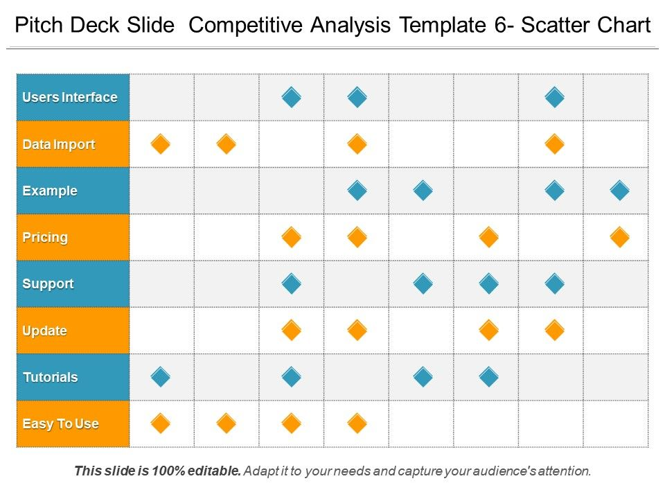 Pitch deck slide competitive analysis template 6 scatter chart ppt pitchdeckslidecompetitiveanalysistemplate6scatterchartpptdesignslide01 toneelgroepblik