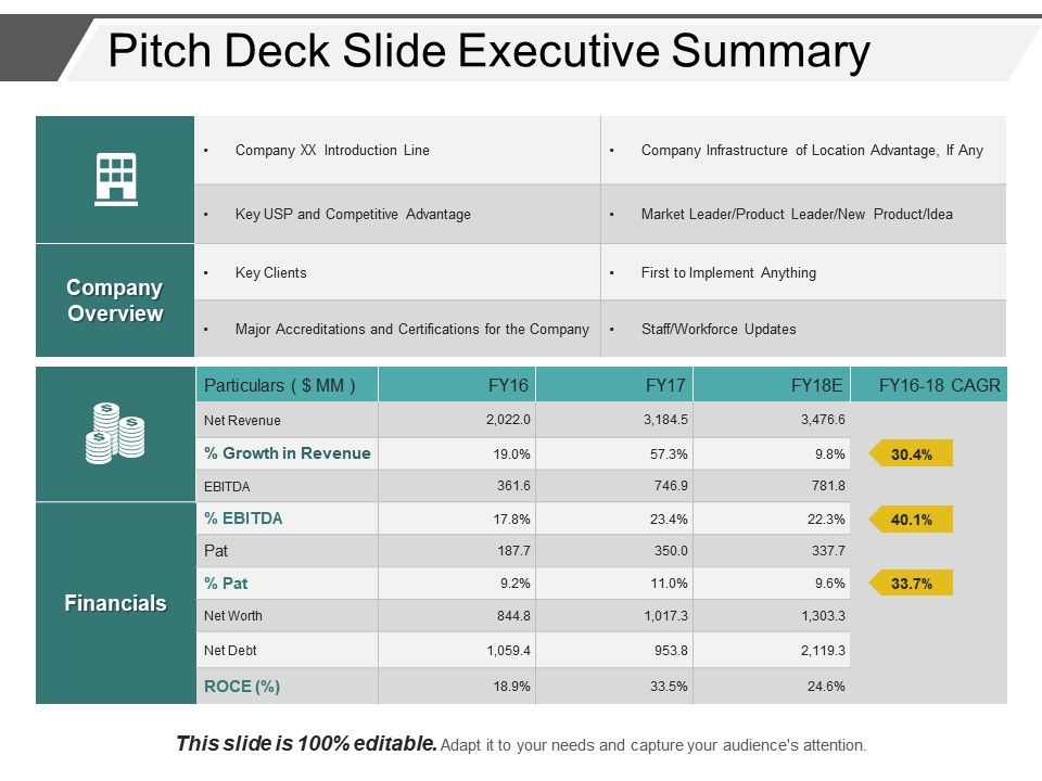 pitch_deck_slide_executive_summary_powerpoint_show_Slide01