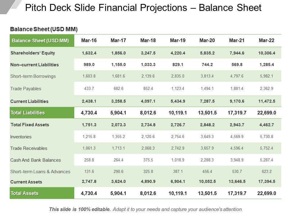 Pitch Deck Slide Financial Projections Balance Sheet Powerpoint Slide Powerpoint Design Template Sample Presentation Ppt Presentation Background Images
