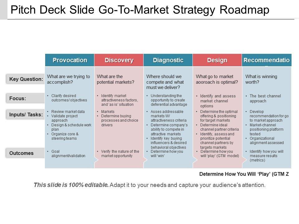 pitch_deck_slide_go_to_market_strategy_roadmap_1_ppt_presentation_Slide01