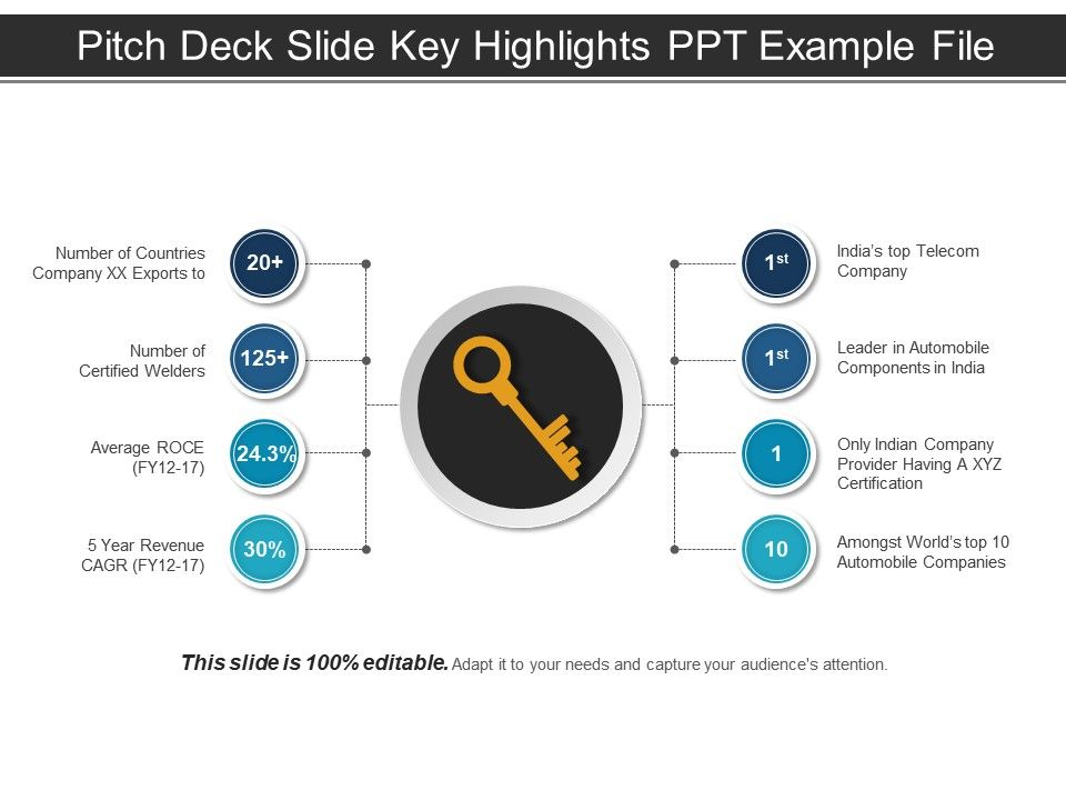 pitch deck slide key highlights ppt example file powerpoint