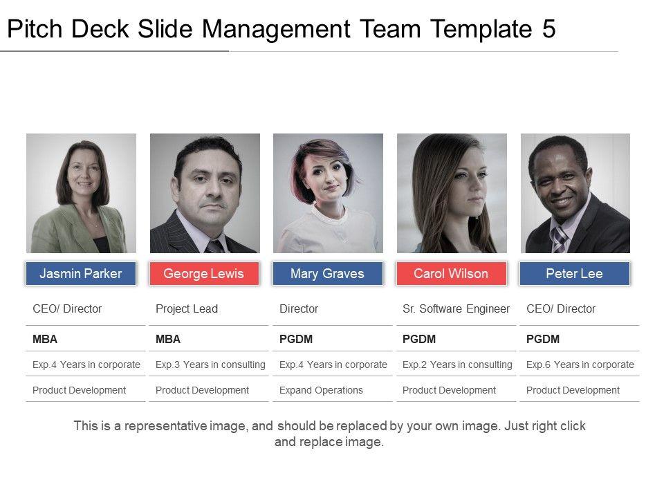 Pitch Deck Slide Management Team Template 5 Presentation Design ...